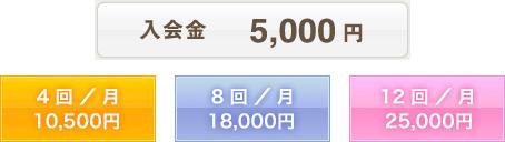 price_nyukaikinmuryo2.jpg